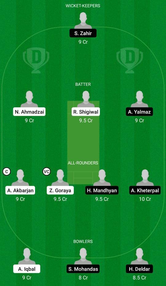 AUT vs HUN Dream11 Prediction Fantasy Cricket Tips Dream11 Team Dream11 ECC T10