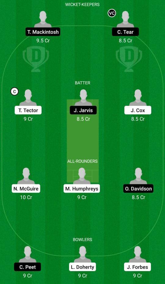IRE-Y vs SCO-Y Dream11 Prediction Fantasy Cricket Tips Dream11 Team U19 CWC Europe Qualifiers