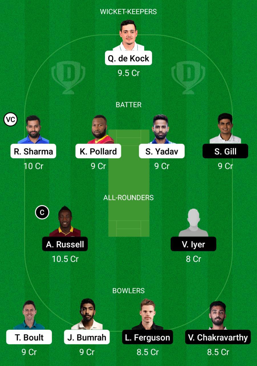 MI vs KKR Dream11 Prediction Fantasy Cricket Tips Dream11 Team Vivo IPL 2021
