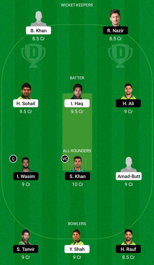 BAL vs NOR Dream11 Prediction Fantasy Cricket Tips Dream11 Team National Cup T20