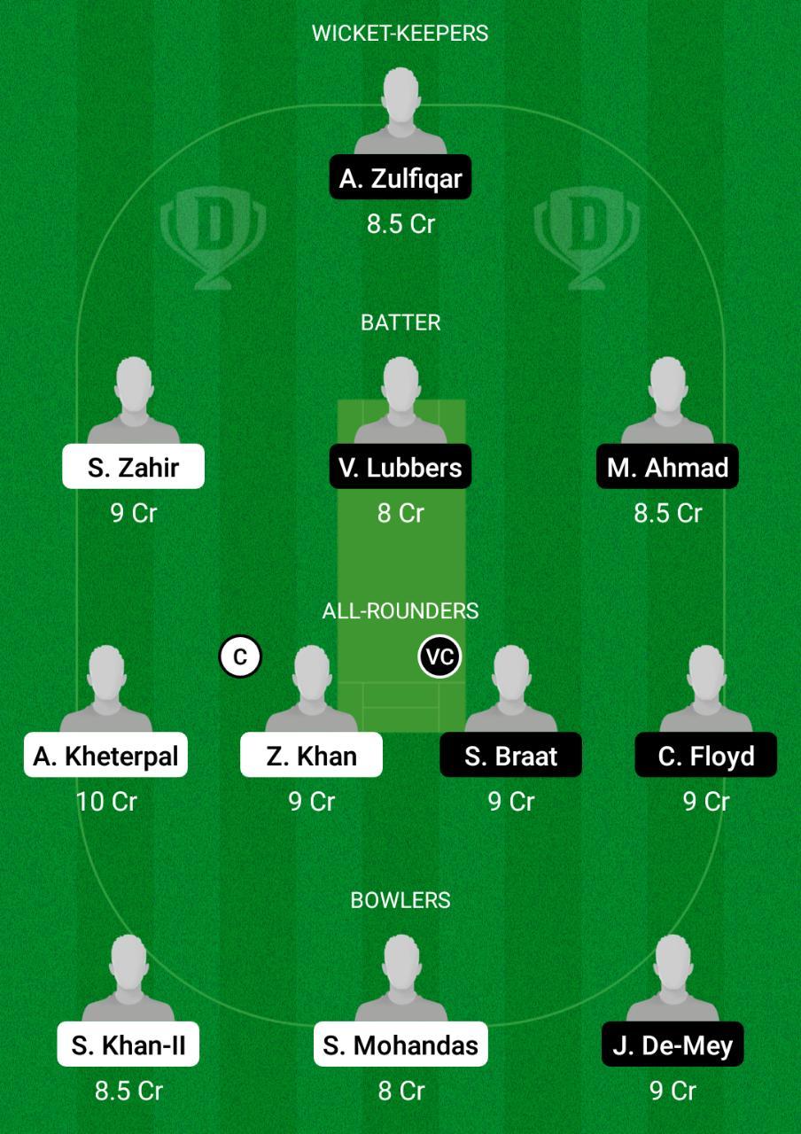 HUN vs NED XI Dream11 Prediction Fantasy Cricket Tips Dream11 Team Dream11 ECC T10