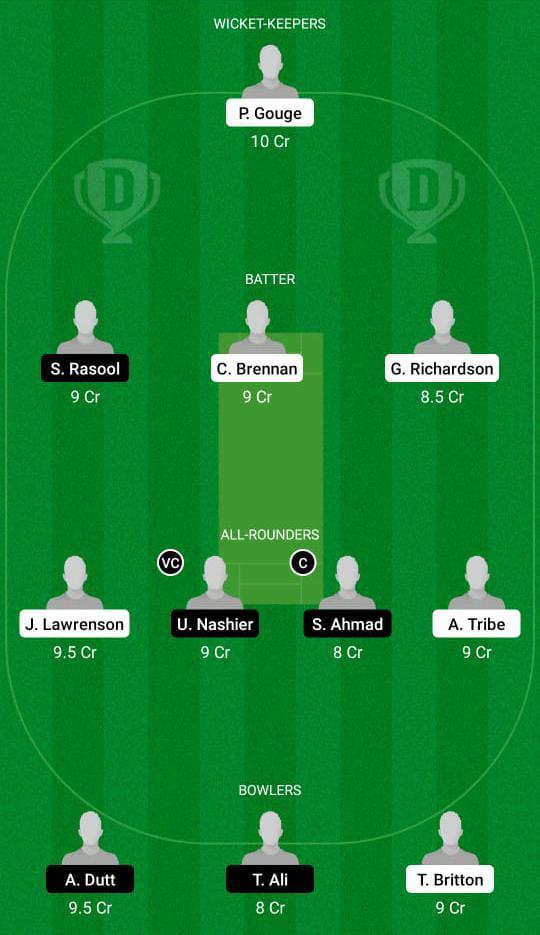 JER-Y vs NED-Y Dream11 Prediction Fantasy Cricket Tips Dream11 Team U19 CWC Europe Qualifiers