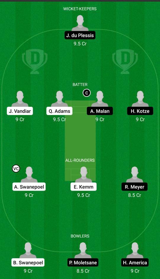 NCH vs SWD Dream11 Prediction Fantasy Cricket Tips Dream11 Team CSA T20 Cup