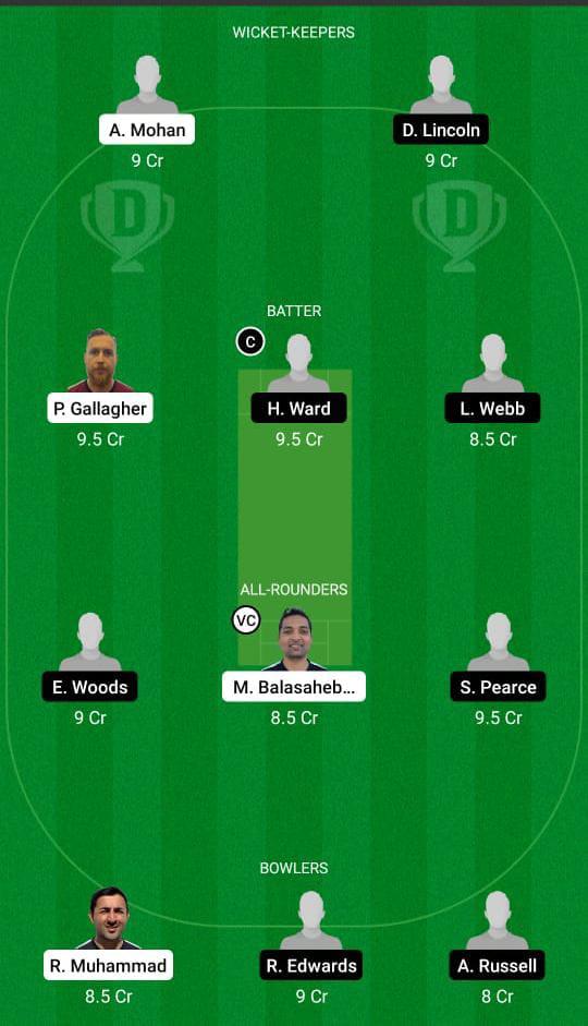 FIN vs ENG-XI Dream11 Prediction Fantasy Cricket Tips Dream11 Team Dream11 ECC T10