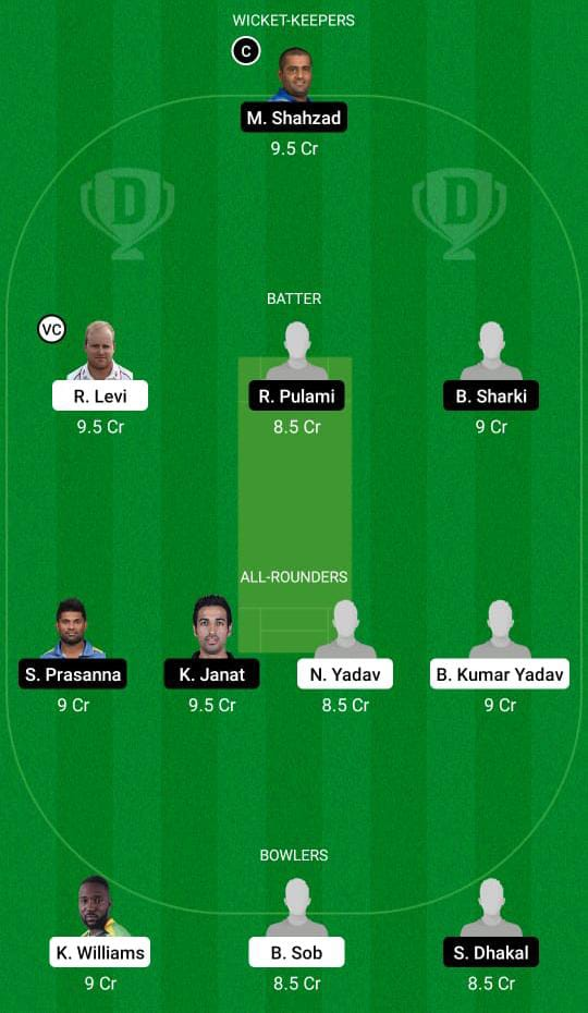 PR vs CT Dream11 Prediction Fantasy Cricket Tips Dream11 Team Everest Premier League T20
