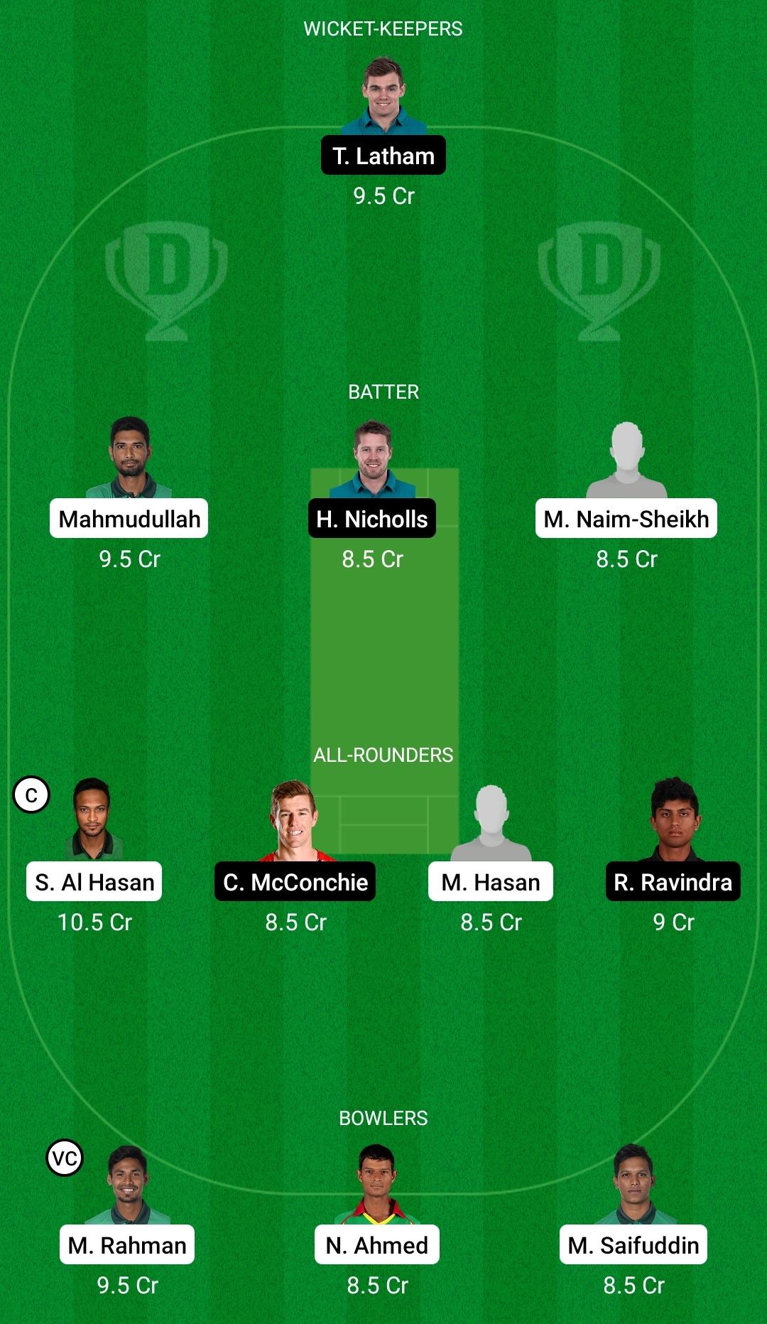 Bangladesh vs New Zealand Dream11 Prediction Fantasy Cricket Tips Dream11 Team