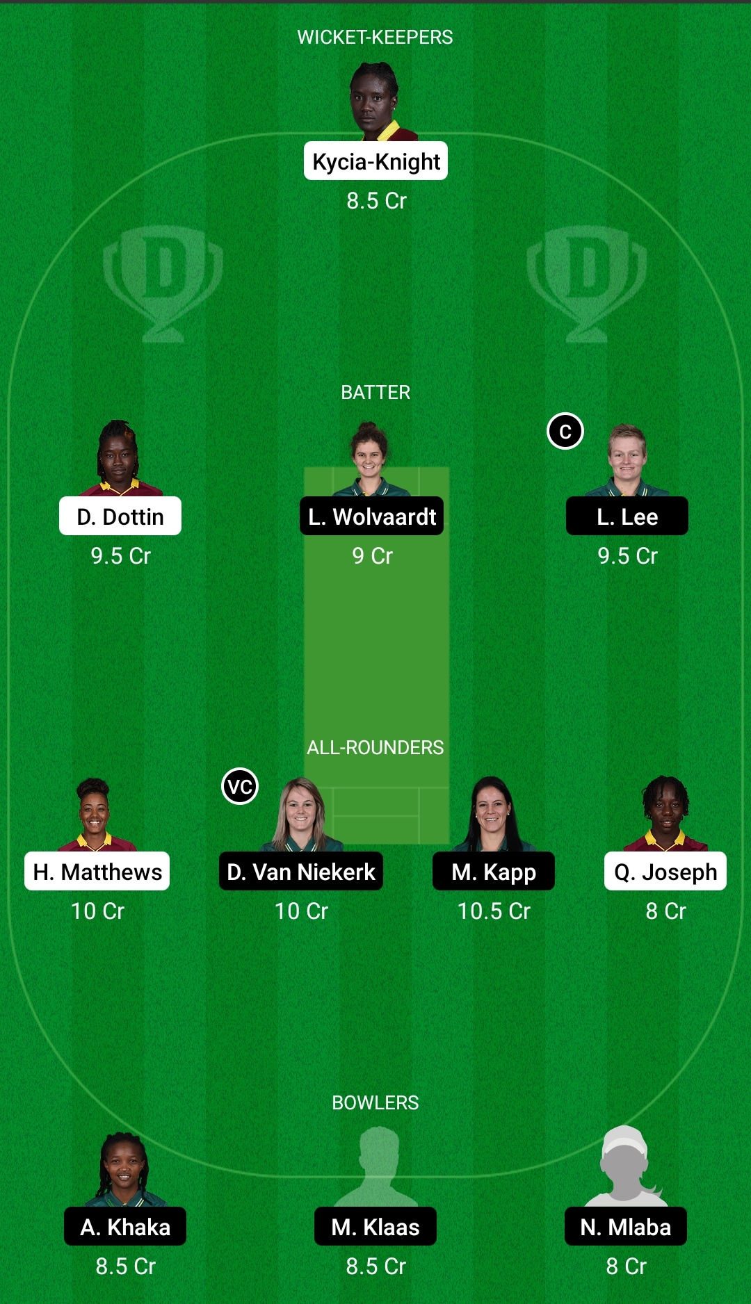 WI-W vs SA-W Dream11 Prediction Fantasy Cricket Tips Dream11 Team South Africa Women's Tour of the West Indies