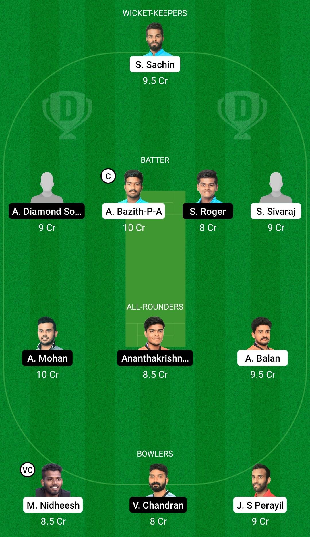 TRC vs MTC Dream11 Prediction Fantasy Cricket Tips Dream11 Team Kerala Club Championship