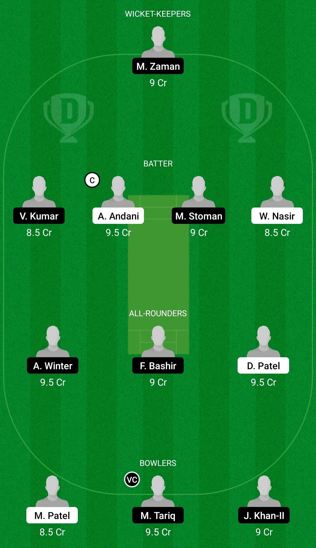 WLP vs CK Dream11 Prediction Fantasy Cricket Tips Dream11 Team FanCode ECS T10 Cartaxo