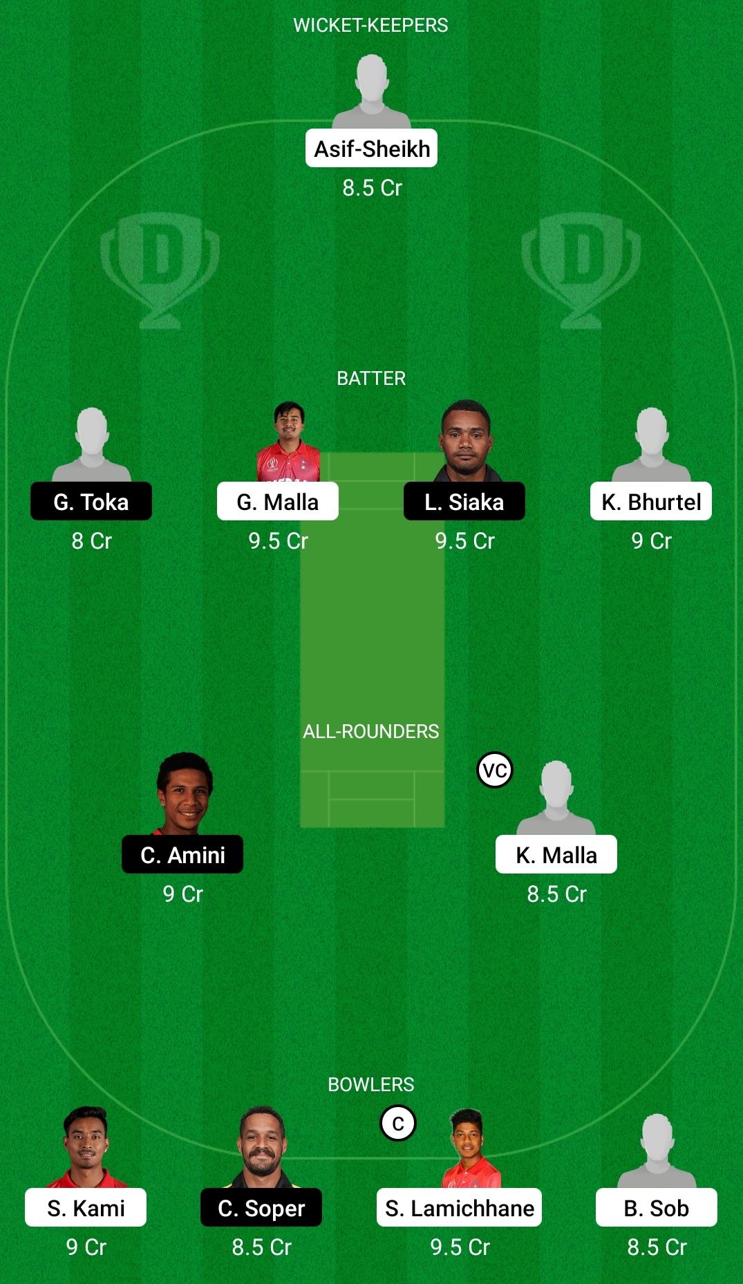 NEP vs PNG Dream11 Prediction Fantasy Cricket Tips Dream11 Team Nepal and Papua New Guinea Tour of Oman