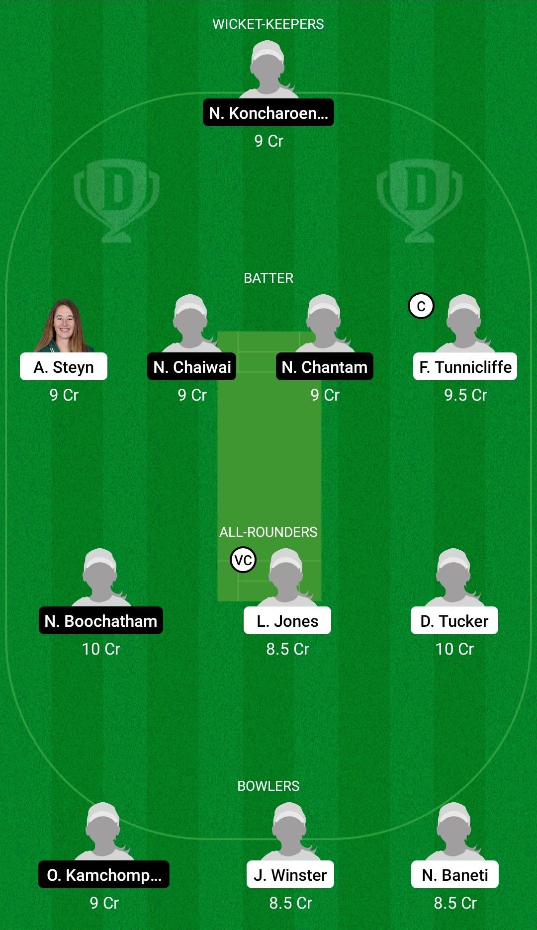 SAW-E vs TL-W Dream11 Prediction Fantasy Cricket Tips Dream11 Team Thailand Women's Tour of South Africa