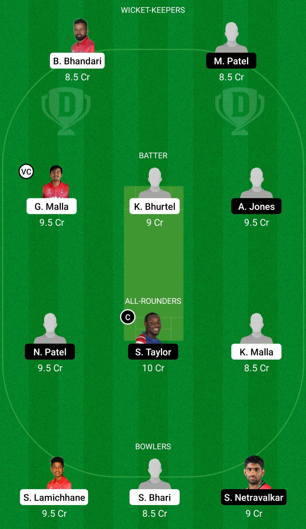 NEP vs USA Dream11 Prediction Fantasy Cricket Tips Dream11 Team CWC League-2 One Day