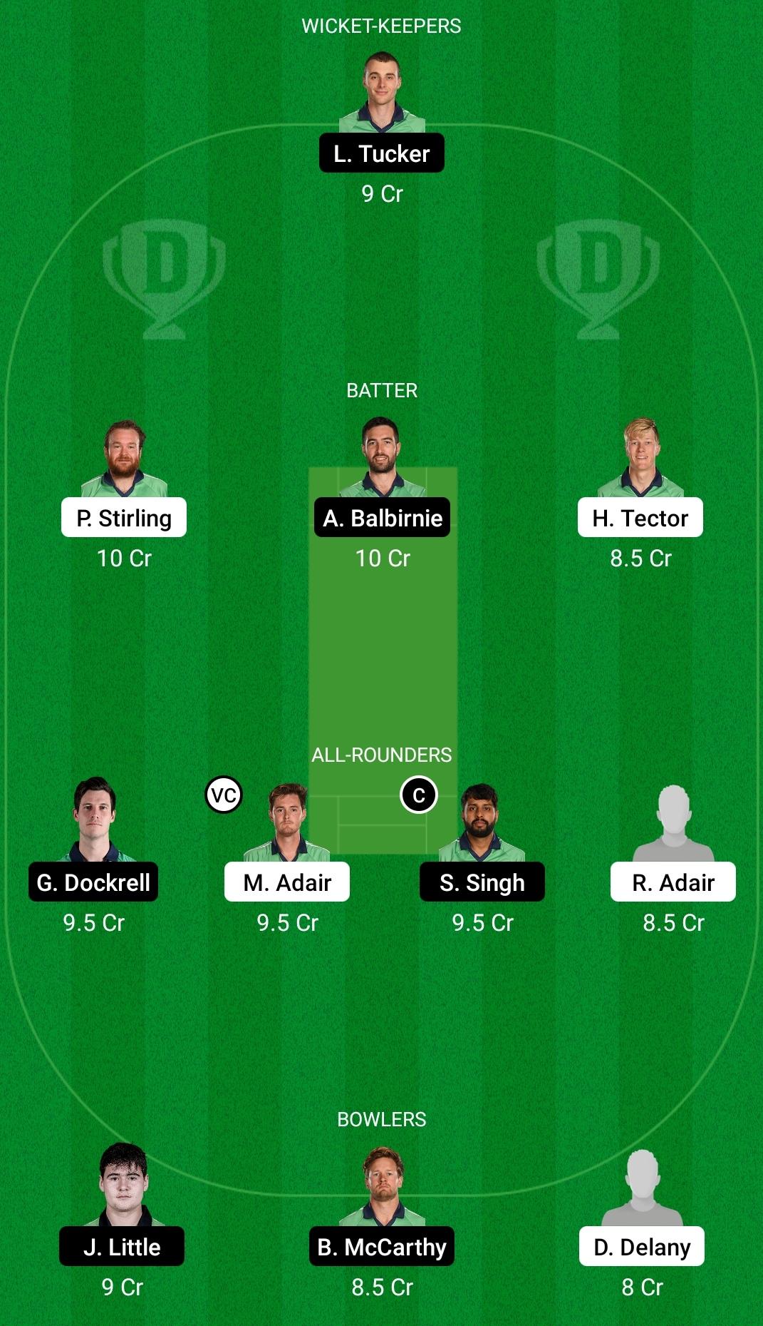 NK vs LLG Dream11 Prediction Fantasy Cricket Tips Dream11 Team Ireland Inter-Provincial T20