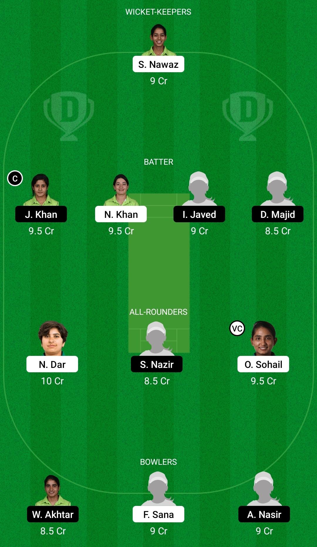 BLA-W vs CHA-W Dream11 Prediction Fantasy Cricket Tips Dream11 Team Women's One-Day Cup