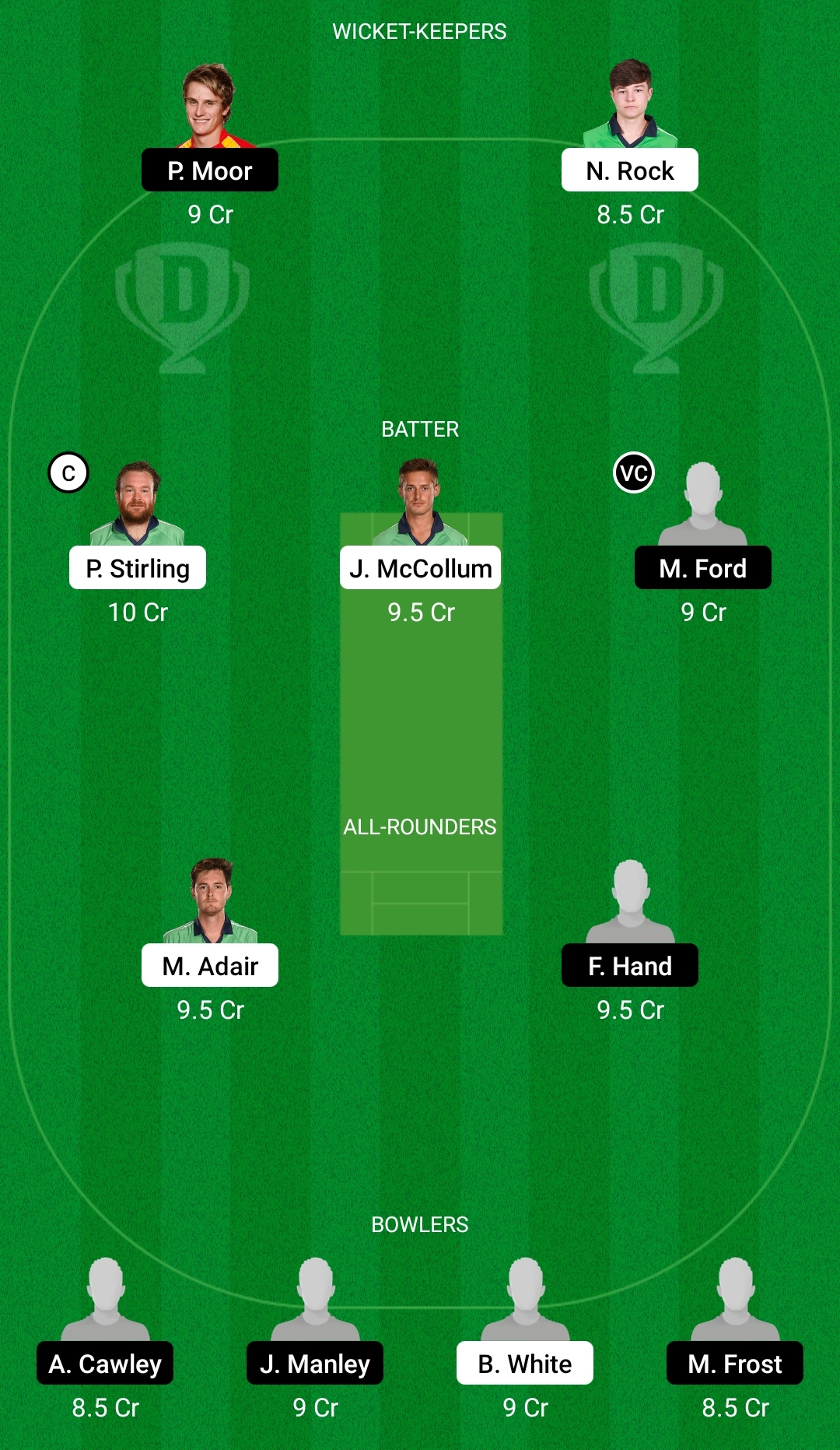 NK vs MUR Dream11 Prediction Fantasy Cricket Tips Dream11 Team Ireland Inter-Provincial T20