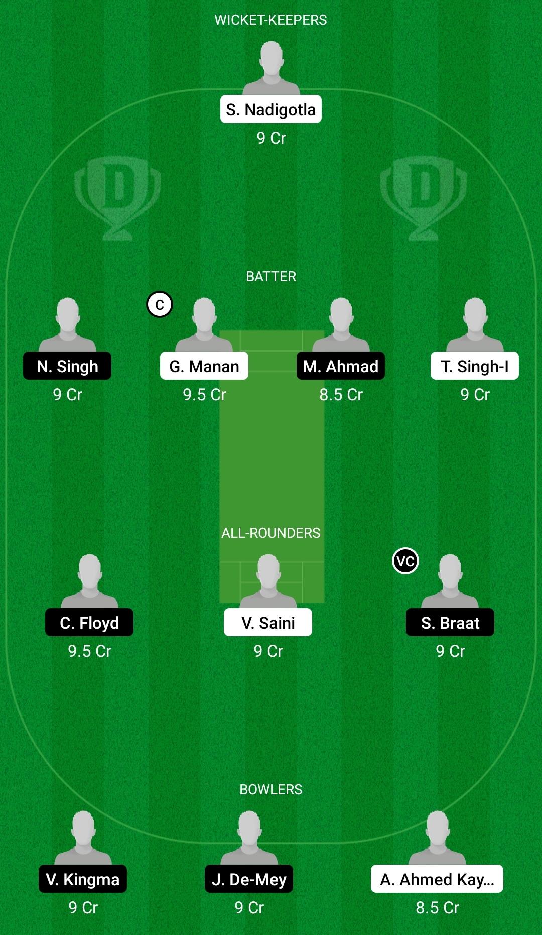 ROM vs NED XI Dream11 Prediction Fantasy Cricket Tips Dream11 Team Dream11 ECC T10