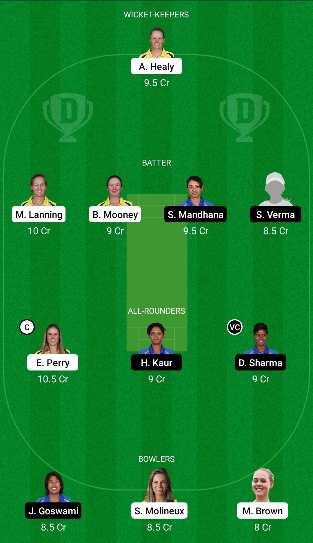 AU-W vs IN-W Dream11 Prediction Fantasy Cricket Tips Dream11 Team India Women Tour of Australia