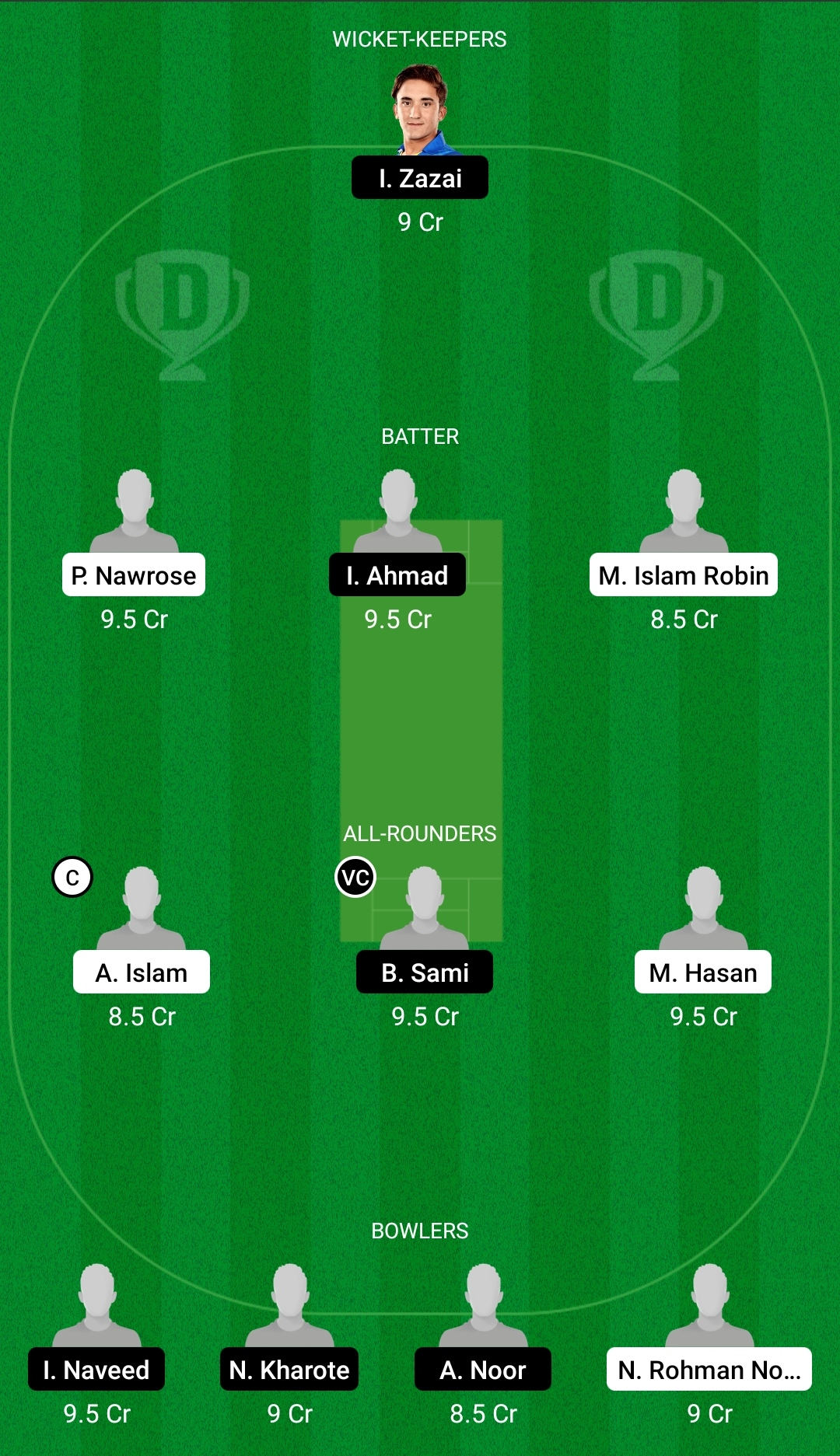 BD-U19 vs AF-U19 Dream11 Prediction Fantasy Cricket Tips Dream11 Team Afghanistan Under-19 Tour of Bangladesh