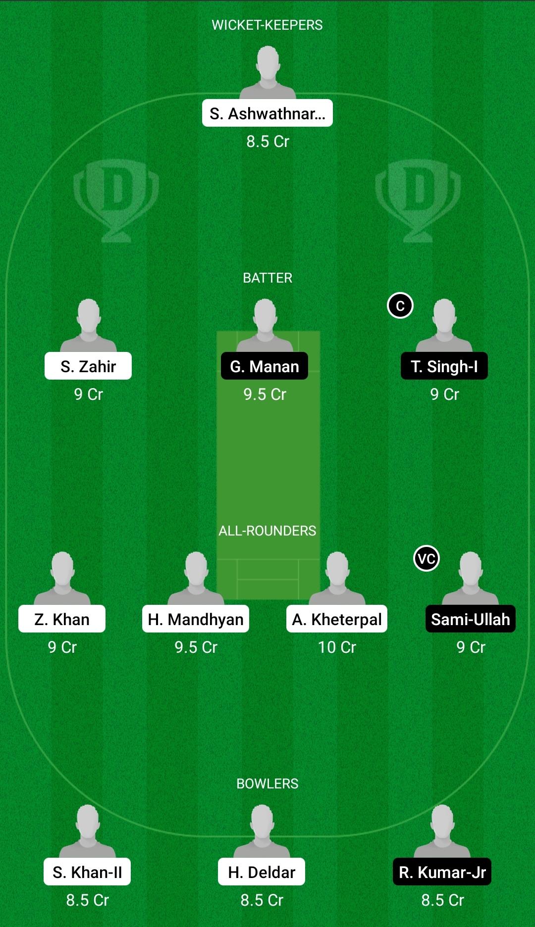 HUN vs ROM Dream11 Prediction Fantasy Cricket Tips Dream11 Team Dream11 ECC T10