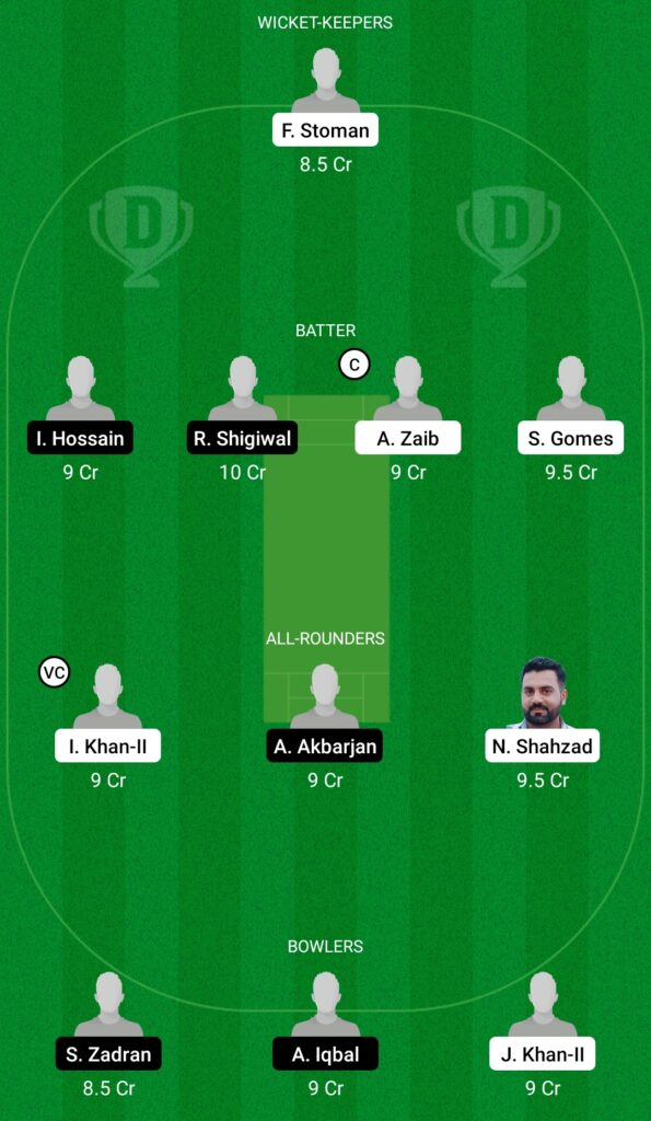 POR vs AUT Dream11 Prediction Fantasy Cricket Tips Dream11 Team