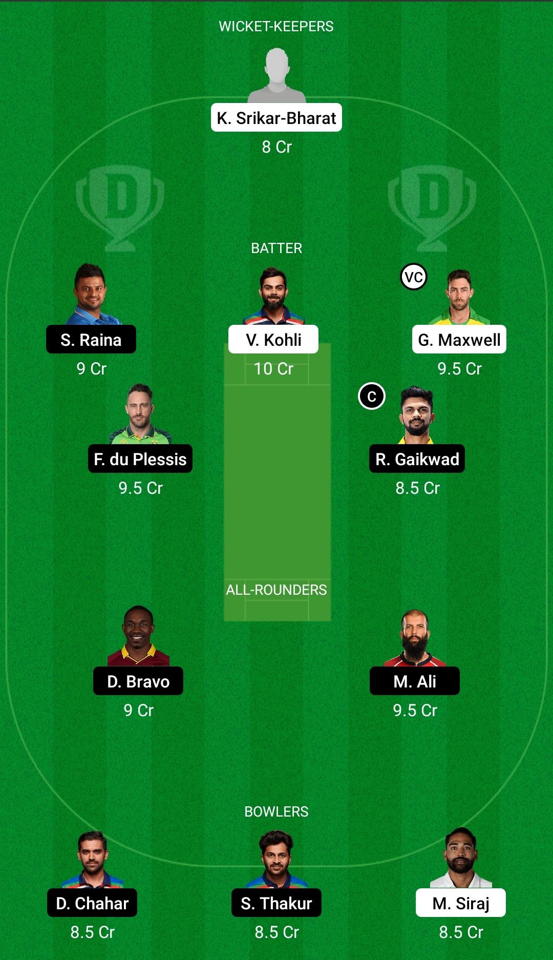 RCB vs CSK Dream11 Prediction Fantasy Cricket Tips Dream11 Team Vivo IPL 2021