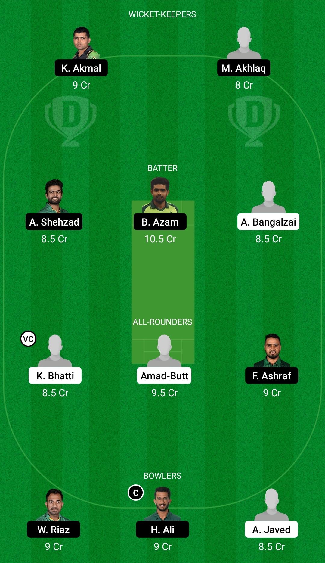 BAL vs CEP Dream11 Prediction Fantasy Cricket Tips Dream11 Team National T20 Cup