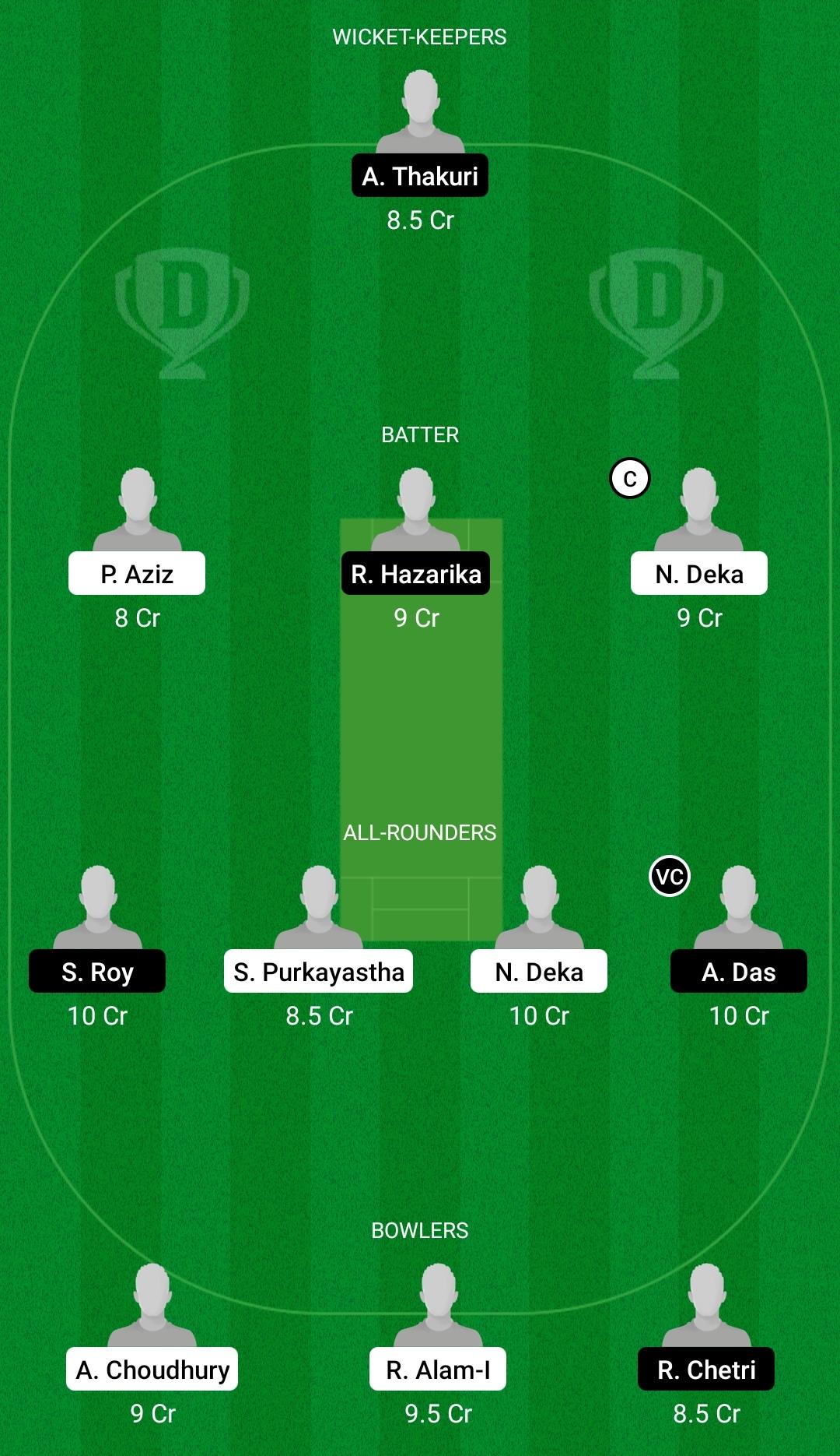 BHB vs DPR Dream11 Prediction Fantasy Cricket Tips Dream11 Team BYJU's Assam T20
