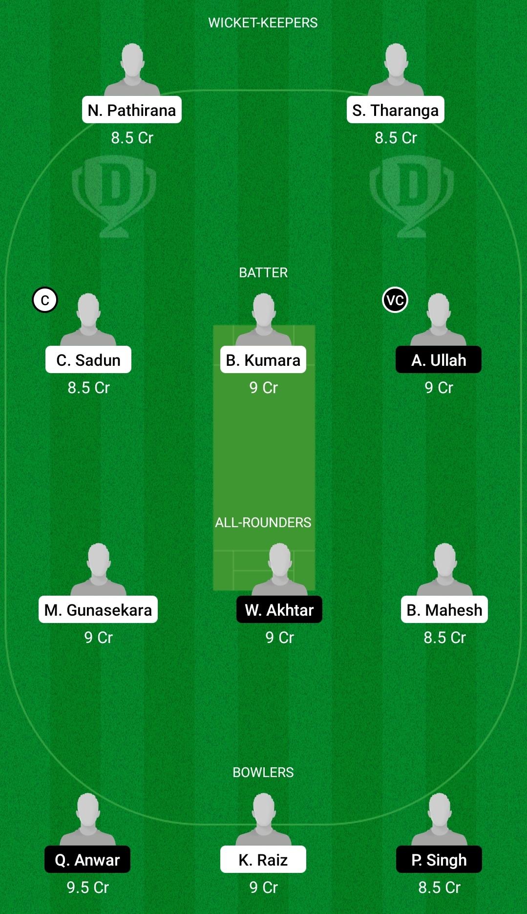 SLL vs BCP Dream11 Prediction Fantasy Cricket Tips Dream11 Team FanCode ECS T10 Cyprus