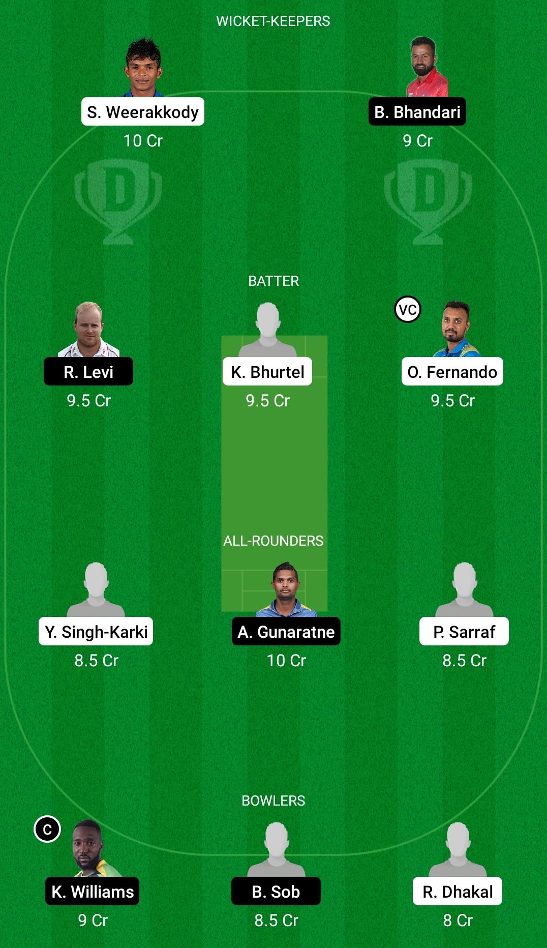 LP vs PR Dream11 Prediction Fantasy Cricket Tips Dream11 Team Everest Premier League T20