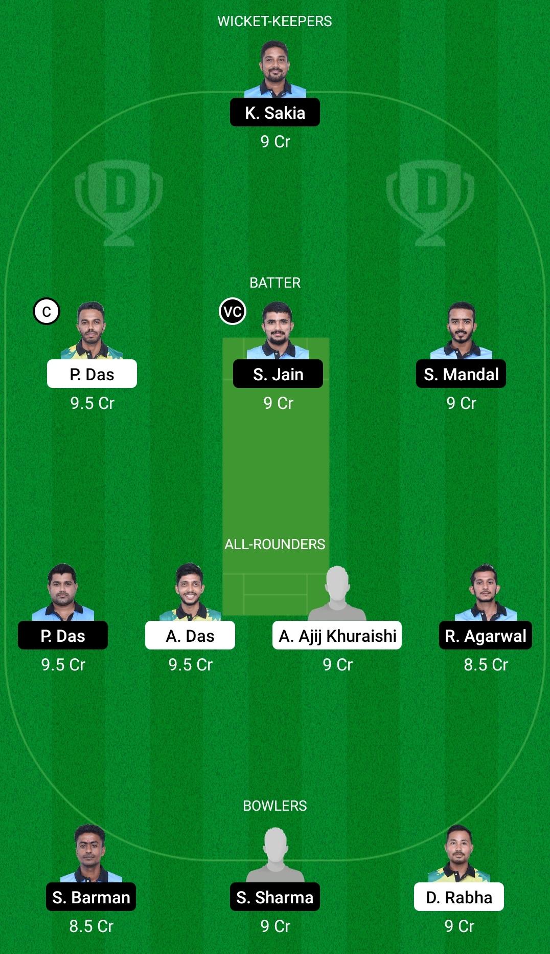 MTI vs SBC Dream11 Prediction Fantasy Cricket Tips Dream11 Team BYJU's Assam T20