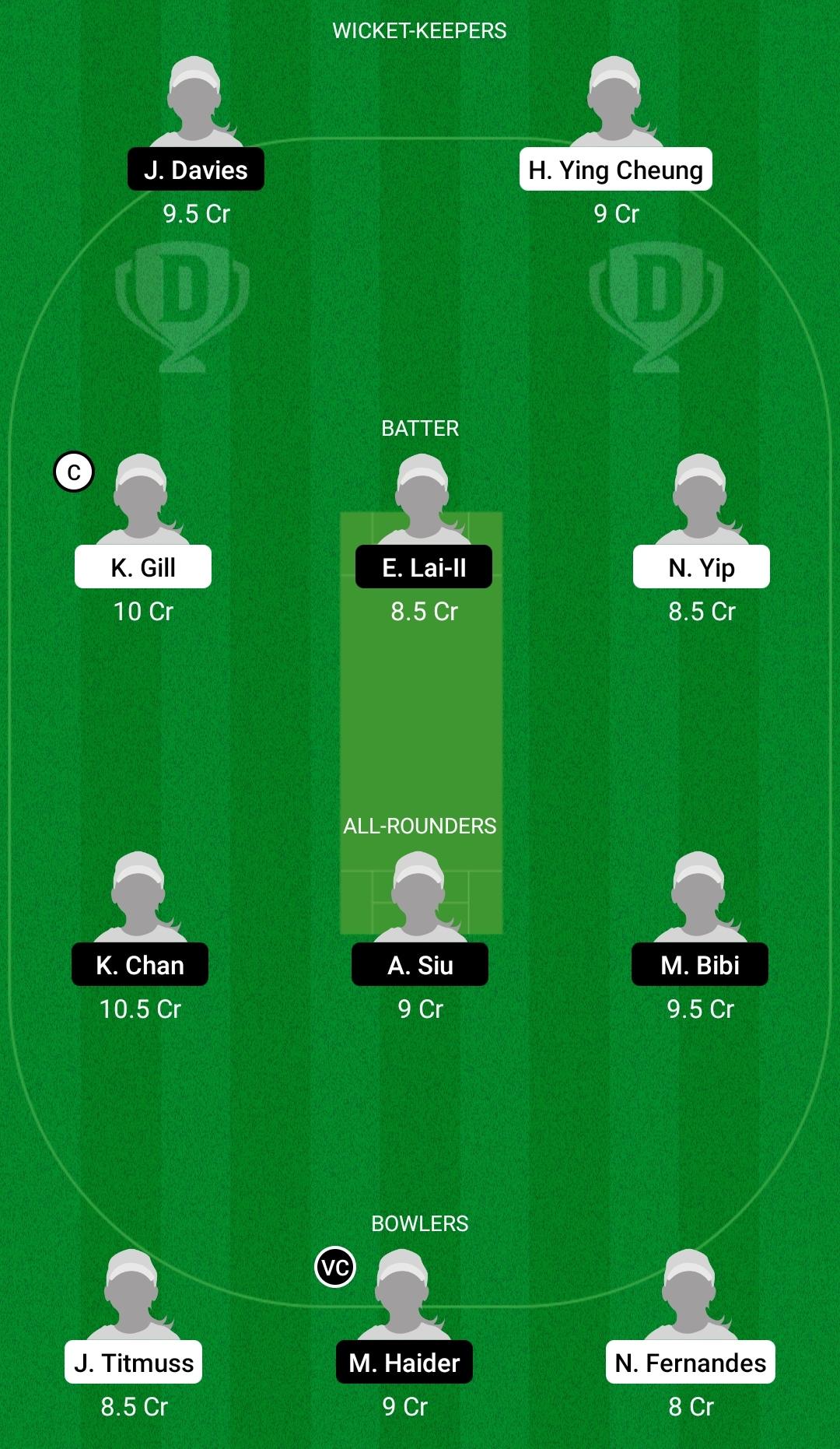 JJ vs BHS Dream11 Prediction Fantasy Cricket Tips Dream11 Team Hong Kong Women's T20
