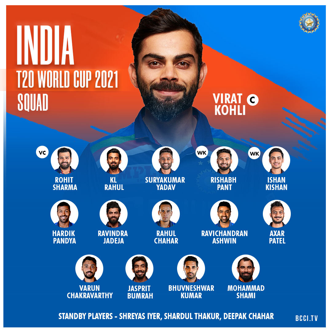 India's Squad For T20 World Cup 2021