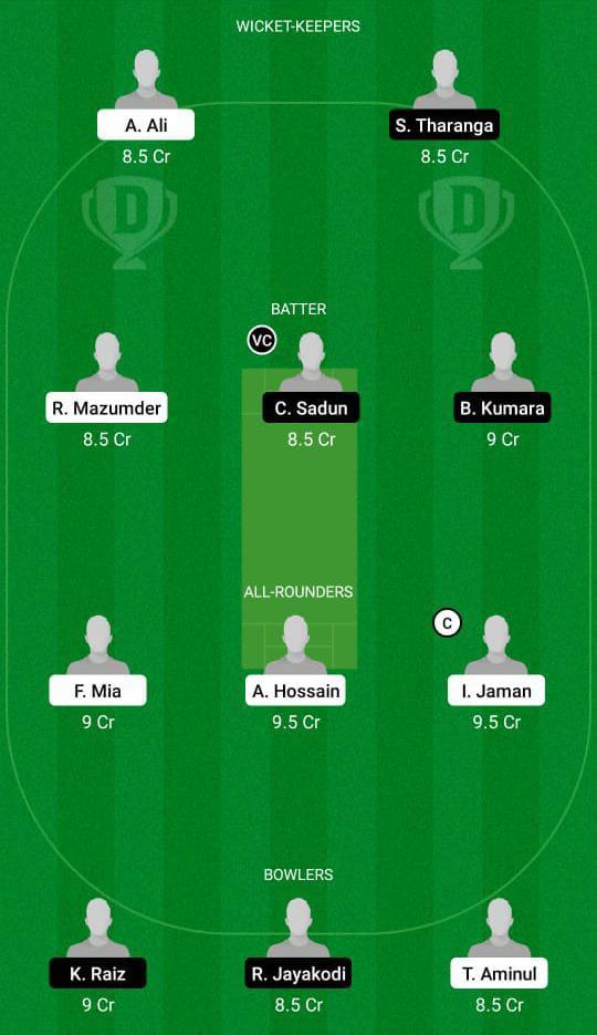 NCT vs SLL Dream11 Prediction Fantasy Cricket Tips Dream11 Team FanCode ECS T10 Cyprus
