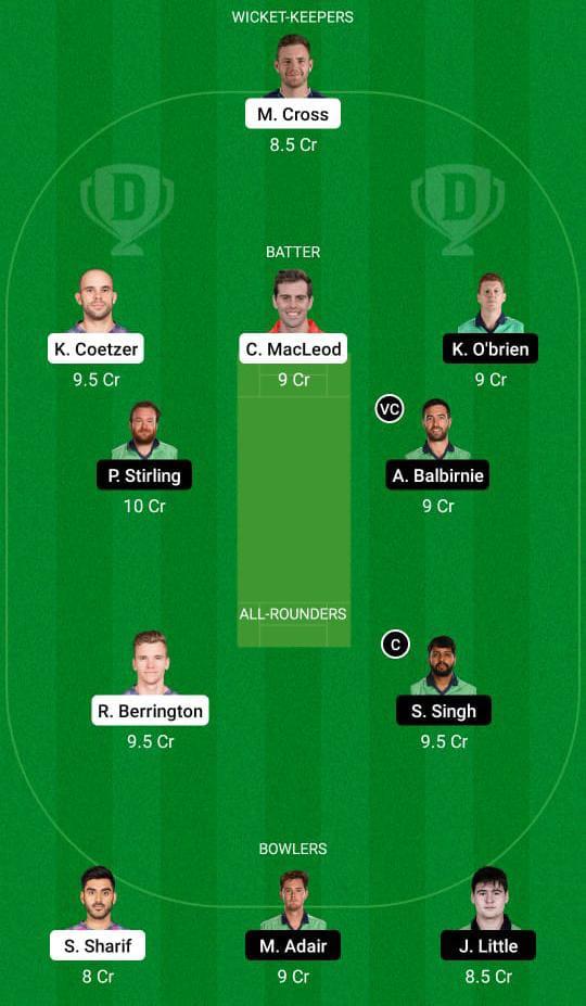 SCO vs IRE Dream11 Prediction Fantasy Cricket Tips Dream11 Team UAE Summer T20 Bash