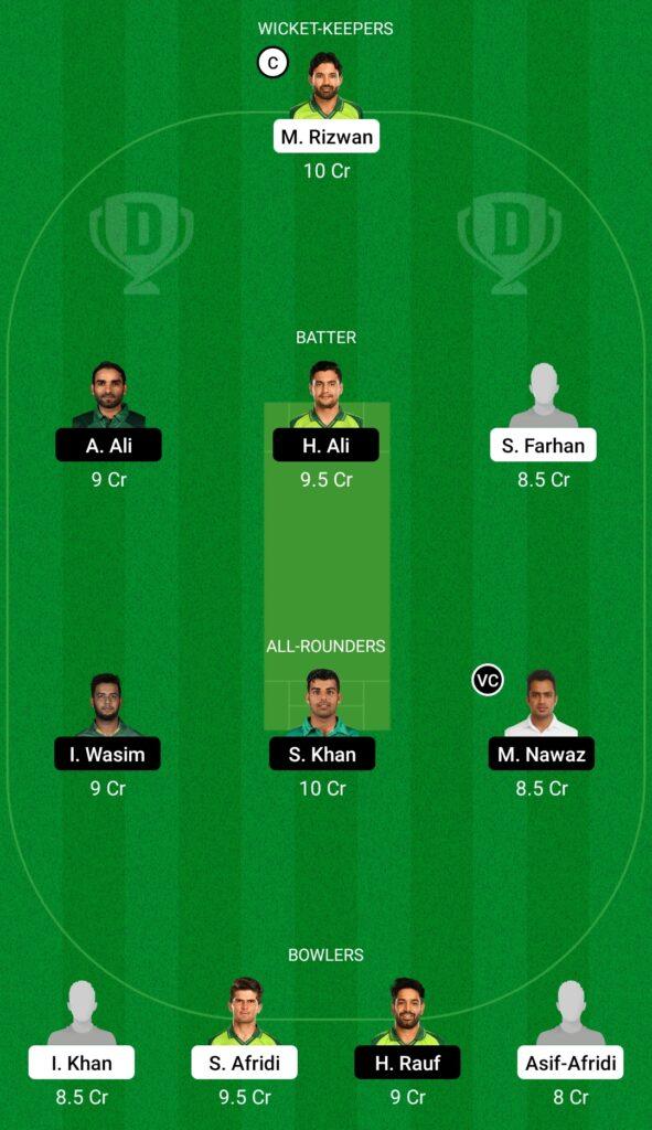 KHP vs NOR Dream11 Prediction Fantasy Cricket Tips Dream11 Team National T20 Cup