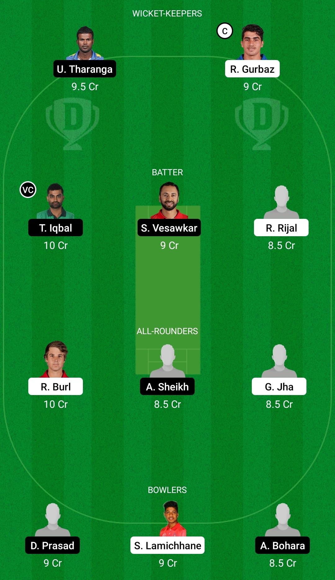 KK vs BG Dream11 Prediction Fantasy Cricket Tips Dream11 Team Everest Premier League T20