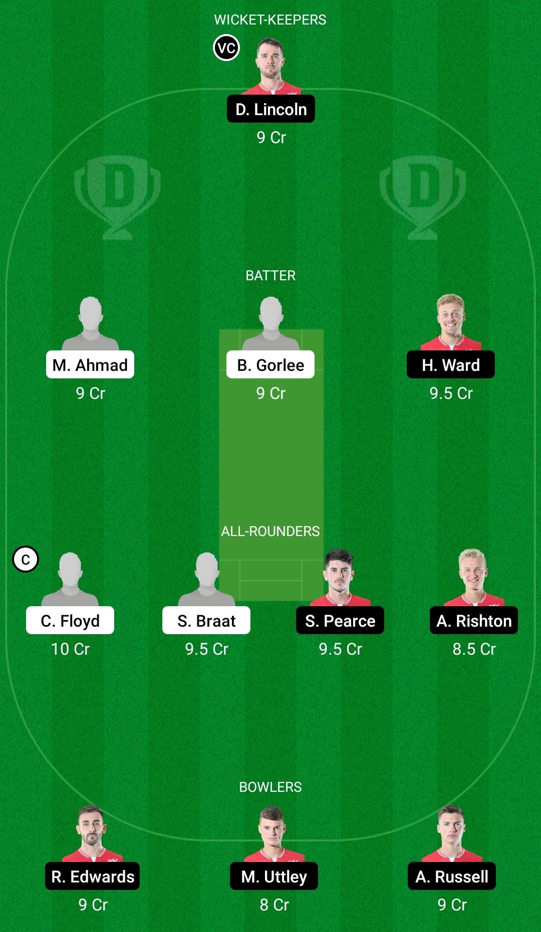 NED-XI vs ENG-XI Dream11 Prediction Fantasy Cricket Tips Dream11 Team Dream11 ECC T10