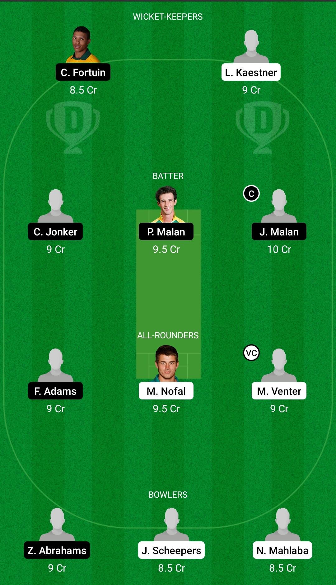 LIM vs ROC Dream11 Prediction Fantasy Cricket Tips Dream11 Team CSA T20 Cup