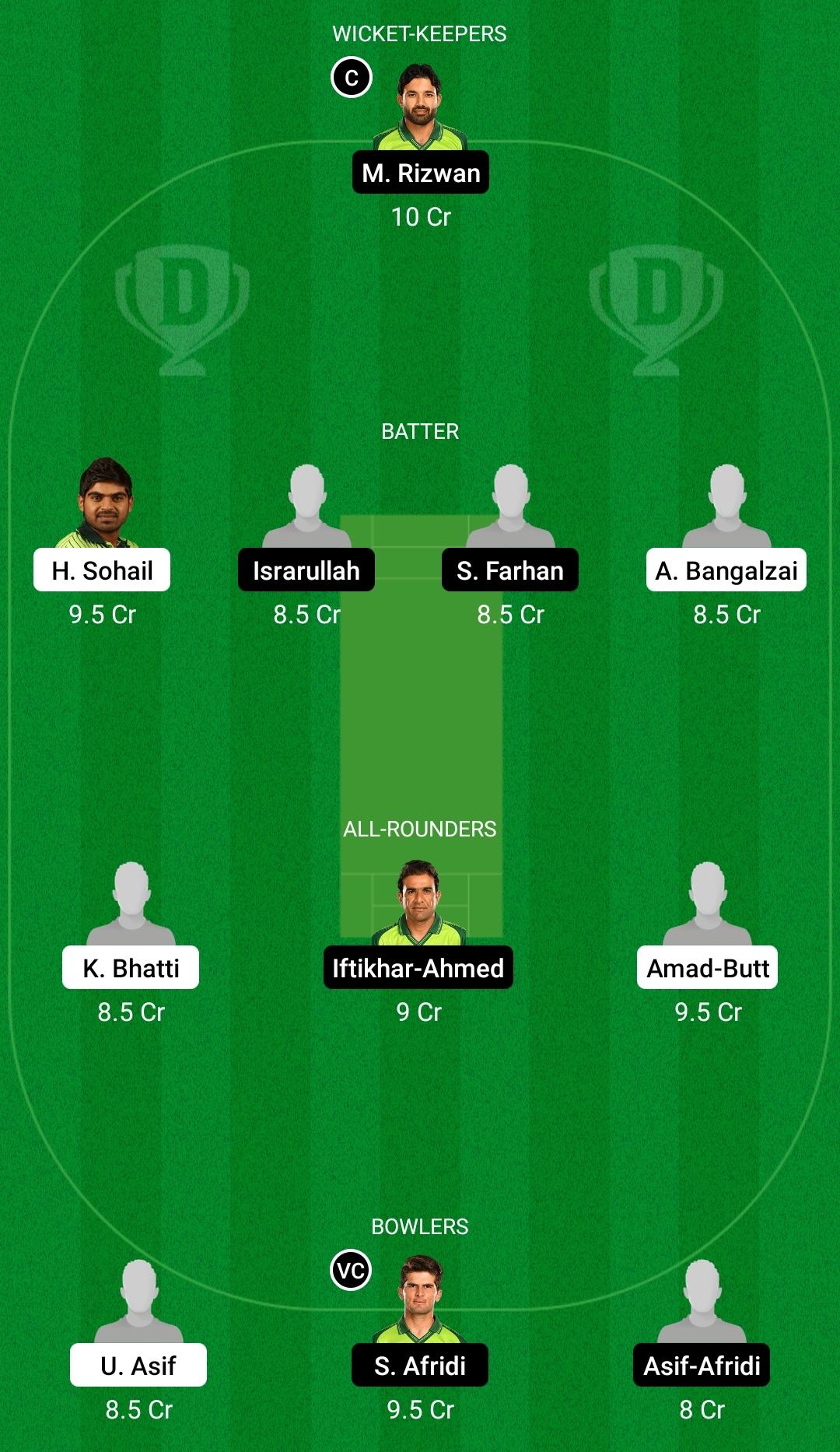 BAL vs KHP ड्रीम11 प्रेडिक्शन फैंटेसी क्रिकेट टिप्स ड्रीम11 टीम नेशनल टी20 कप