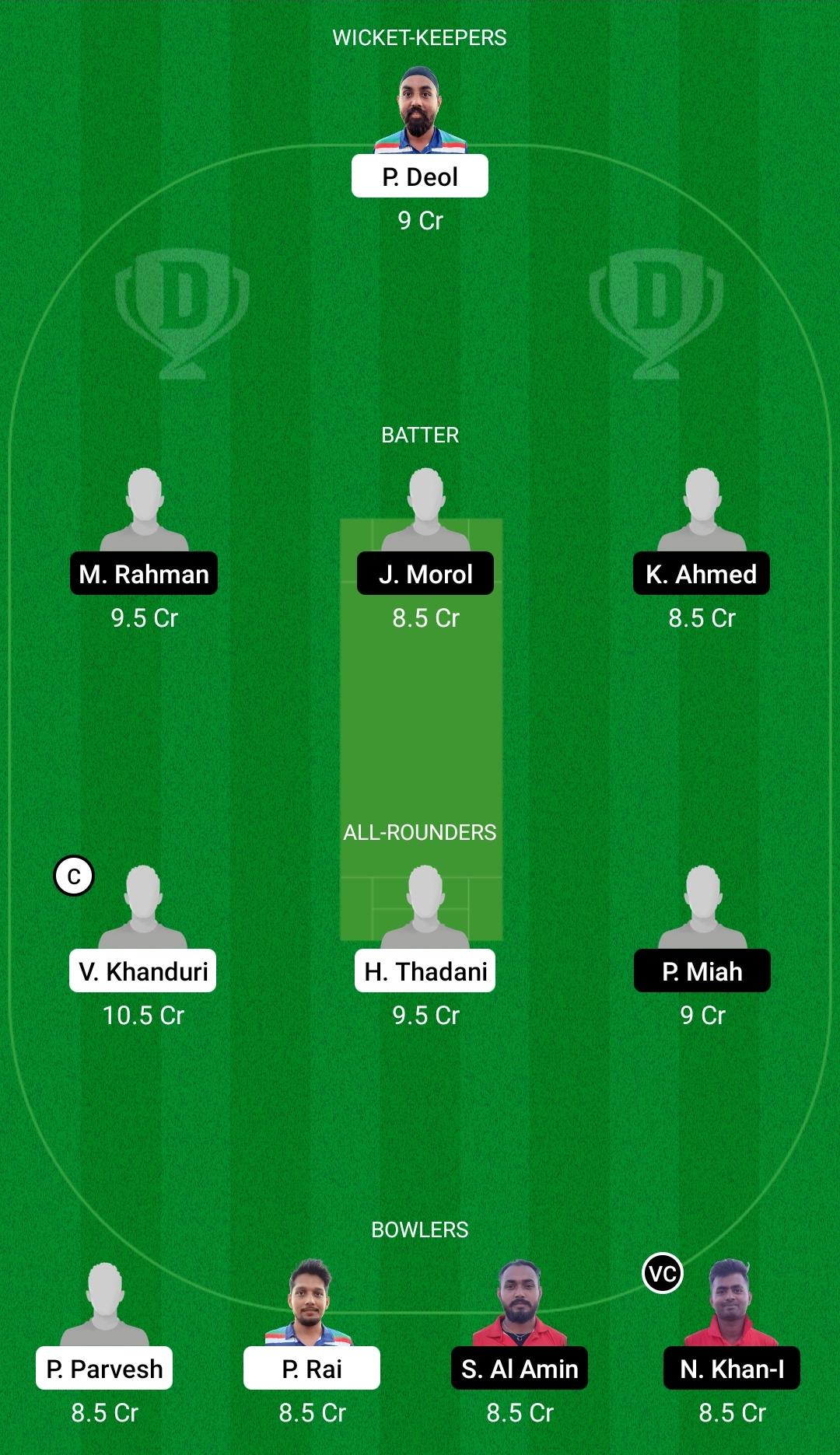 एएमडी बनाम एनएफसीसी ड्रीम11 भविष्यवाणी काल्पनिक क्रिकेट युक्तियाँ ड्रीम11 टीम फैनकोड ईसीएस टी10 साइप्रस