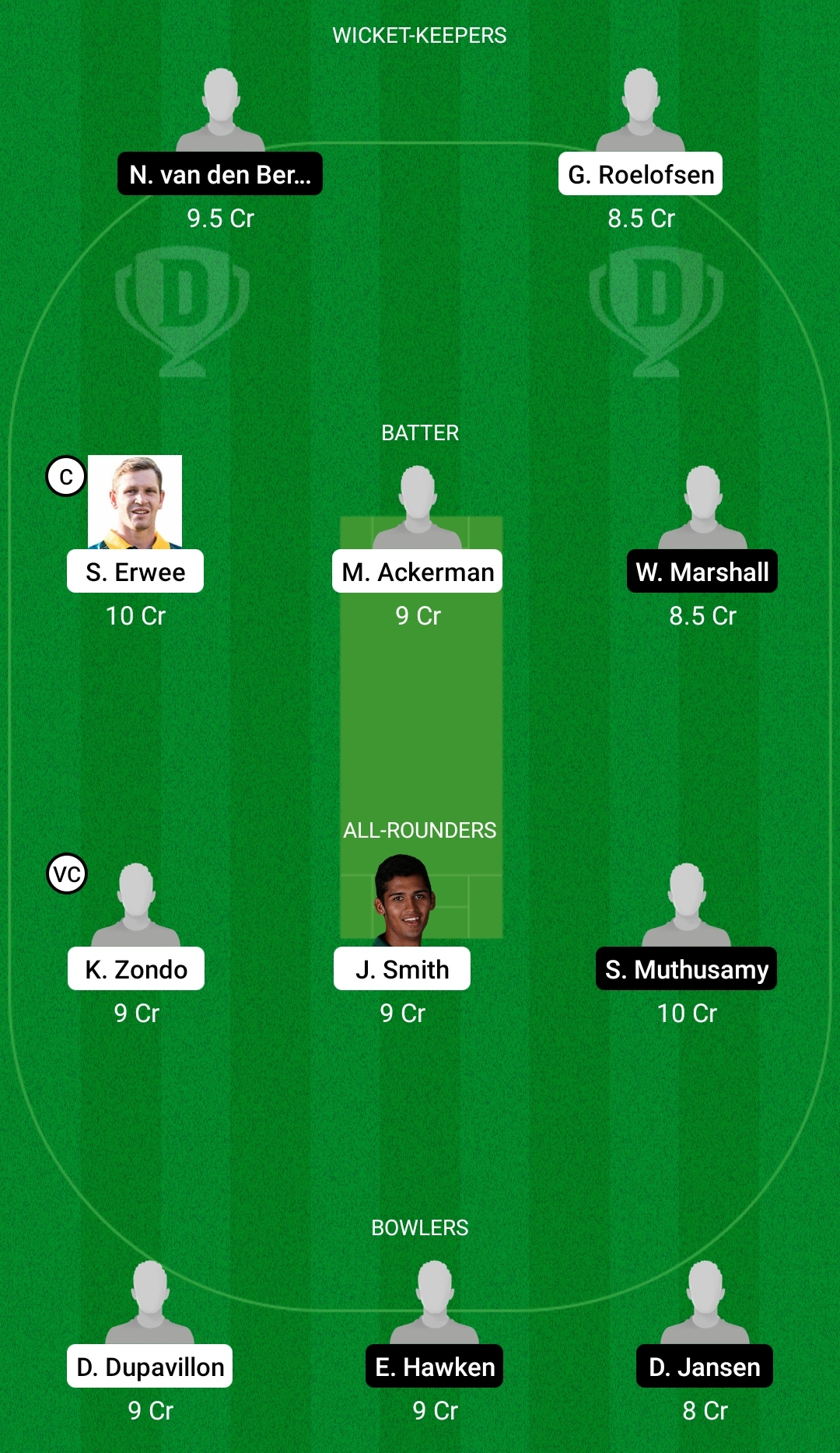 डीओएल बनाम एनडब्ल्यूडी ड्रीम11 भविष्यवाणी काल्पनिक क्रिकेट टिप्स ड्रीम11 टीम सीएसए टी20 कप