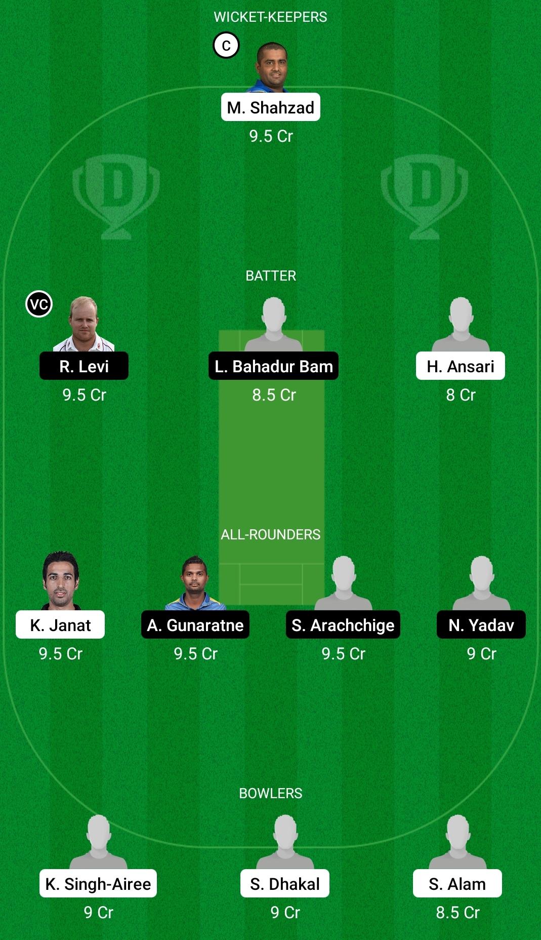 CT vs PR Dream11 Prediction Fantasy Cricket Tips Dream11 Team Everest Premier League T20