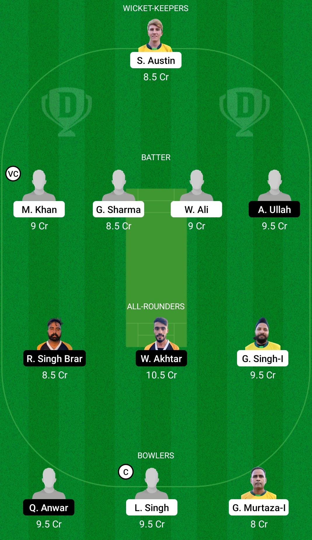 CYM vs BCP Dream11 Prediction Fantasy Cricket Tips Dream11 Team FanCode ECS T10 Cyprus