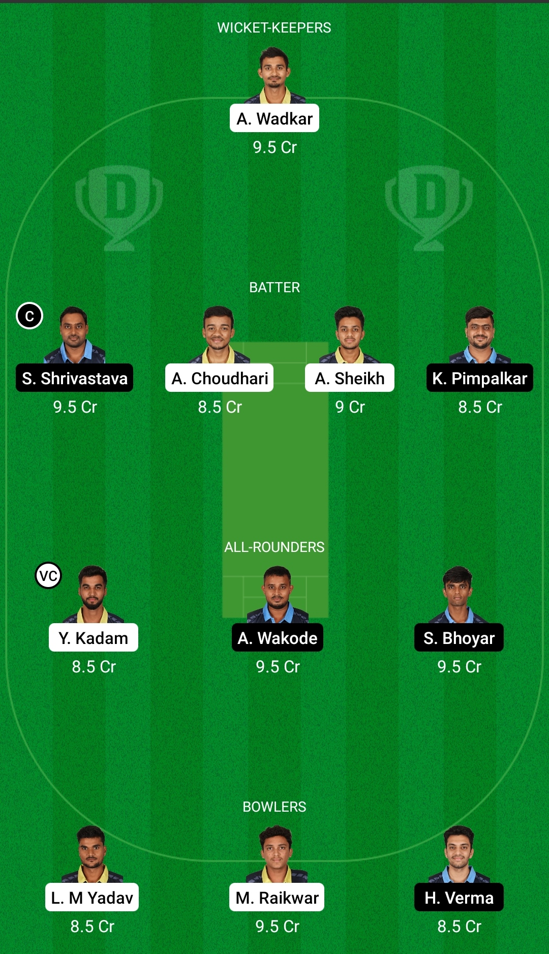 YLW vs BLU Dream11 Prediction Fantasy Cricket Tips Dream11 Team BYJU's VCA T20