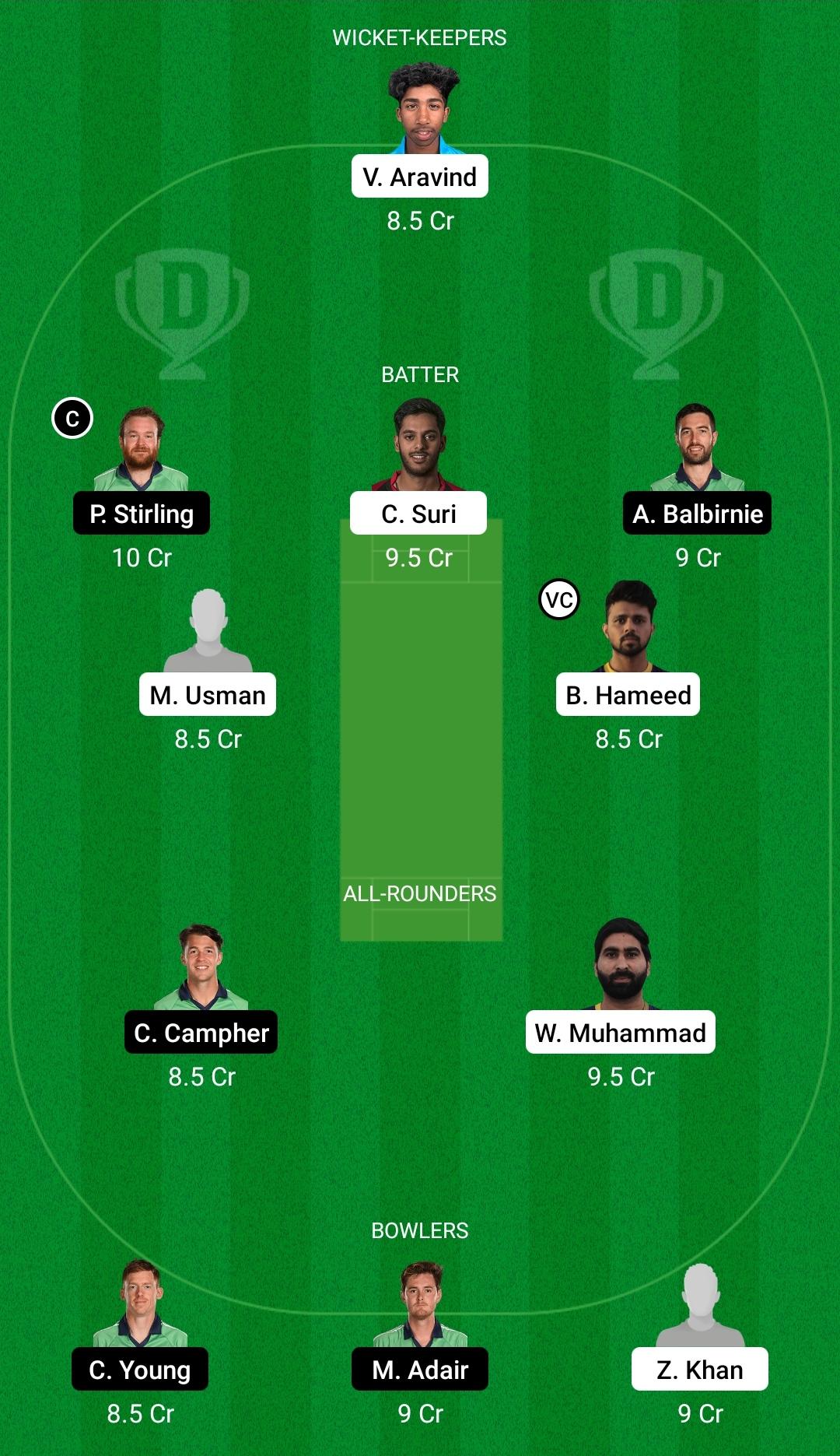 यूएई बनाम आईआरई ड्रीम11 भविष्यवाणी काल्पनिक क्रिकेट टिप्स ड्रीम11 टीम यूएई समर टी20 बाश