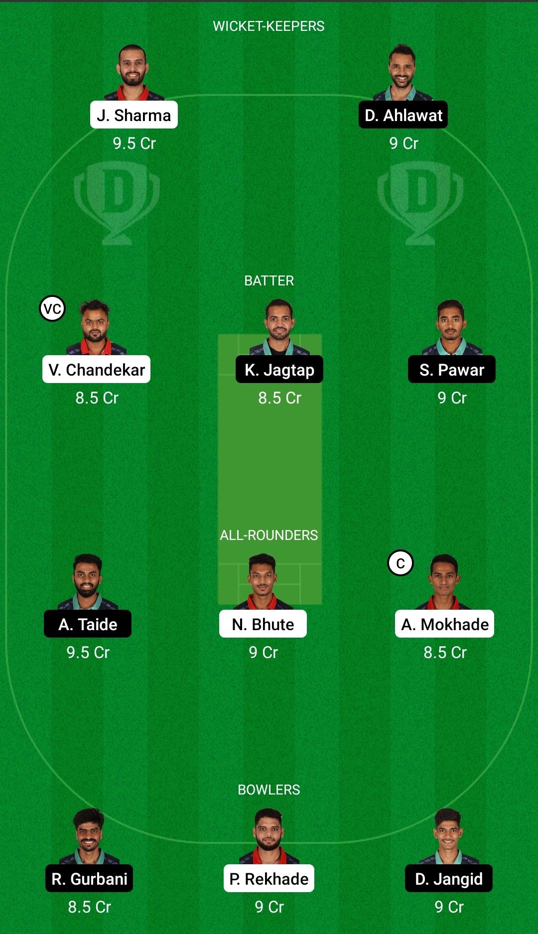 RD vs GRN Dream11 Prediction Fantasy Cricket Tips Dream11 Team BYJU's VCA T20