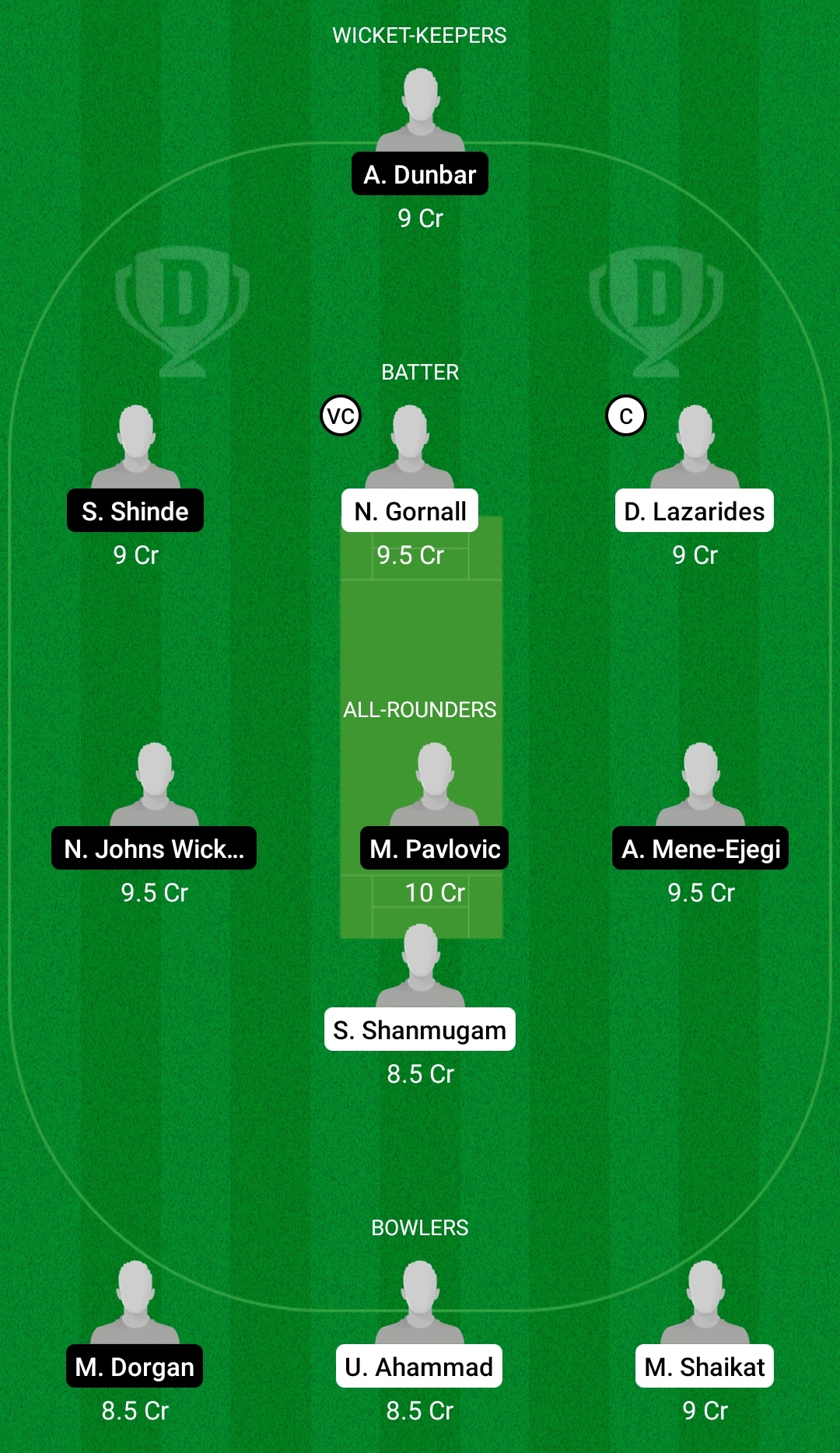ZAS vs BEL Dream11 Prediction Fantasy Cricket Tips Dream11 Team FanCode ECS T10 Croatia