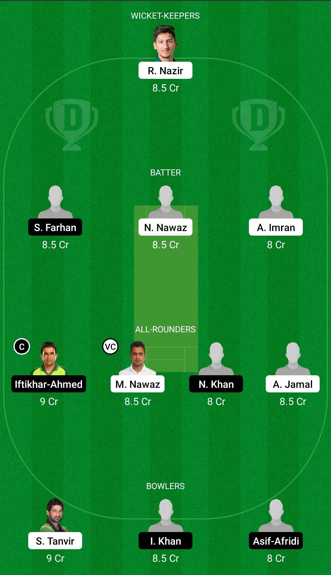 NOR बनाम KHP ड्रीम11 प्रेडिक्शन फैंटेसी क्रिकेट टिप्स ड्रीम11 टीम नेशनल टी20 कप
