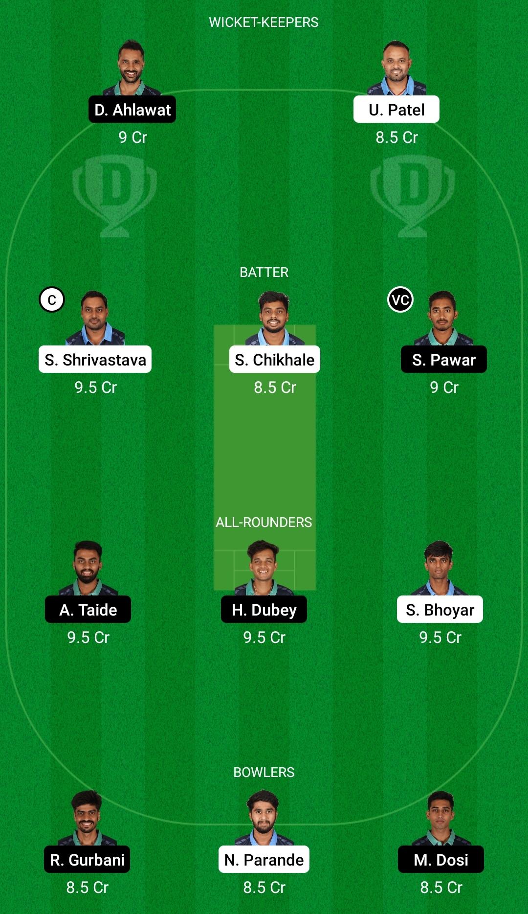 BLU vs GRN Dream11 Prediction Fantasy Cricket Tips Dream11 Team BYJU's VCA T20