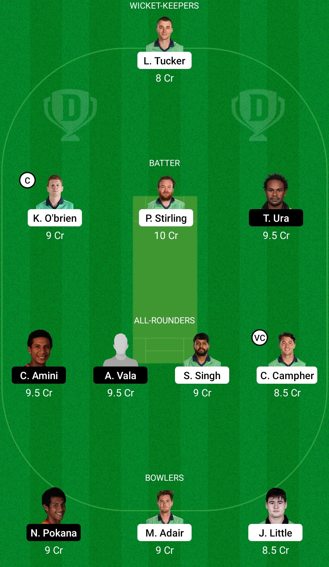 IRE vs PNG Dream11 Prediction Fantasy Cricket Tips Dream11 Team ICC World T20 Warm Up